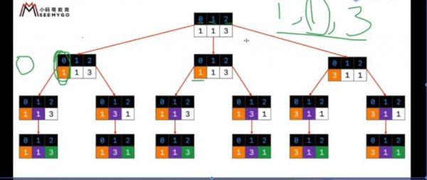 恋上数据结构与算法(第三季) 视频截图