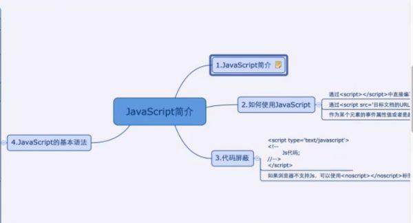 JavaScript简介