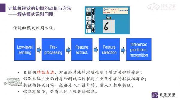 计算机视觉的初期的动机与方法 ——解决模式识别问题