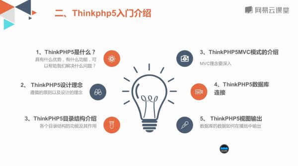 Thinkphp5入门介绍