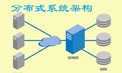 分布式系统框架