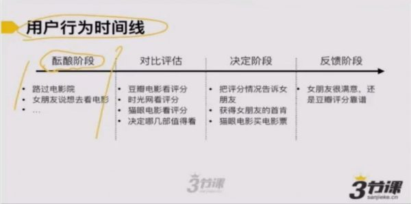 产品经理课程 视频截图