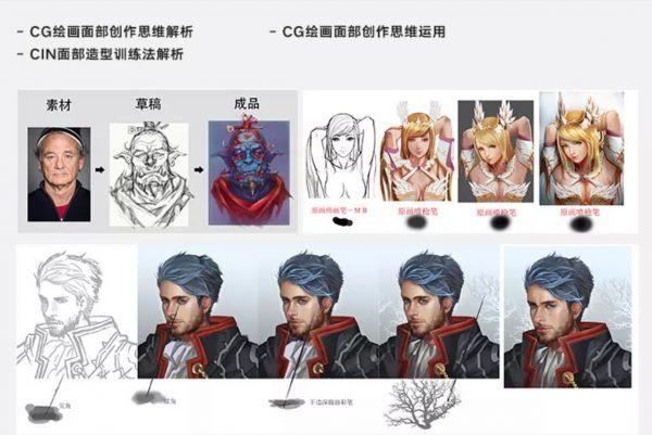 CG绘画面部创作思维