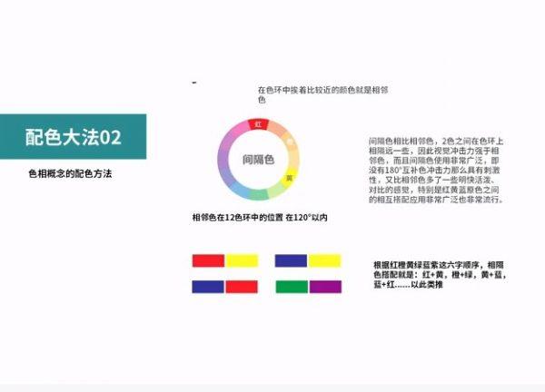 电商设计全能班(第2期) 视频截图
