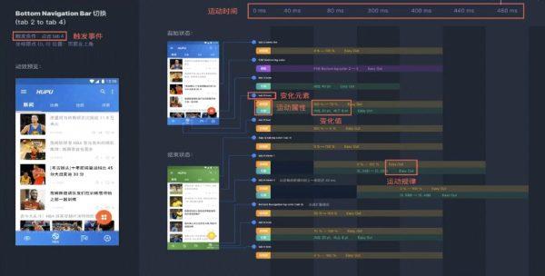 UI设计全能班 课程视频截图