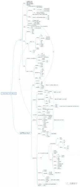 SEO黑帽应用编程课程大纲
