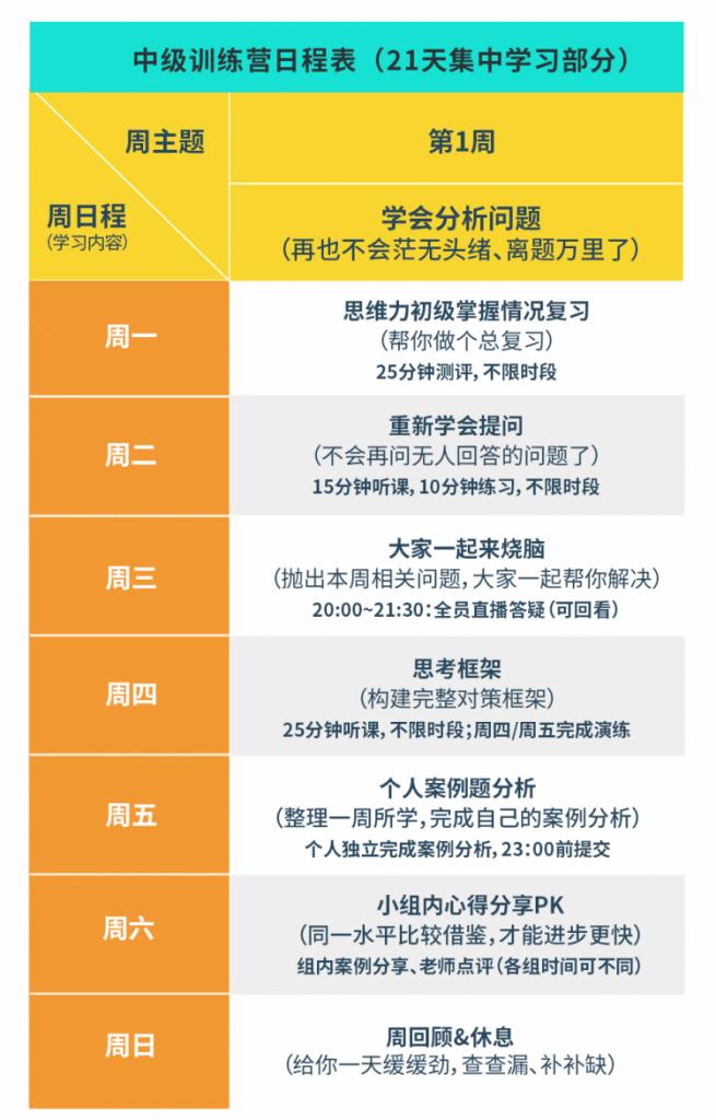 YouCore系统思维中级训练营-第一周课程表