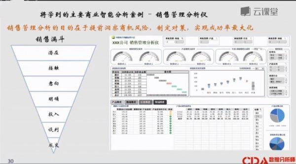 CDA数据分析员课程 视频截图