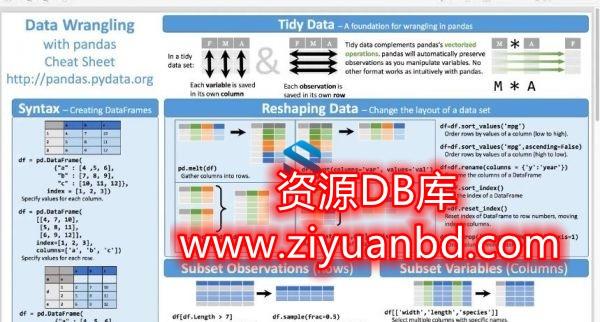 IT技能培训-大数据分析师必修课-高端数据科学实战教学 大神带你详解大数据的密码视频教程-云计算大数据技术  -资源BD库分享插图1